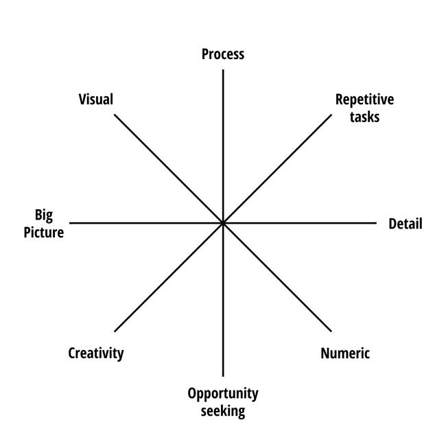 4 roles (1)