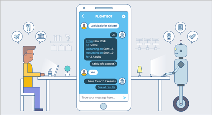 8 ways businesses are using charbots in 2020 1
