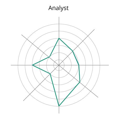 Analyst - Green