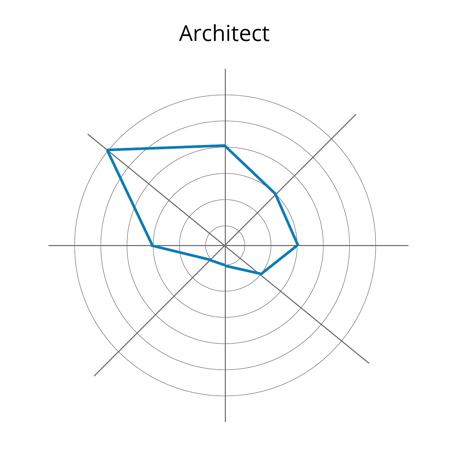 Architect - Blue