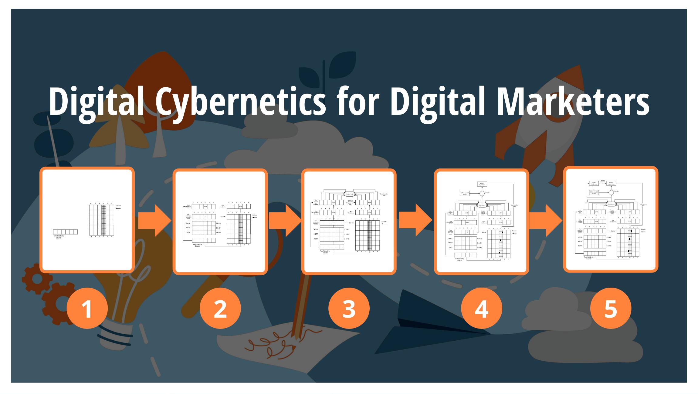 Digital Cybernetics for Digital Marketers (1)