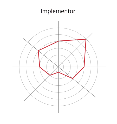 Implementor - Red