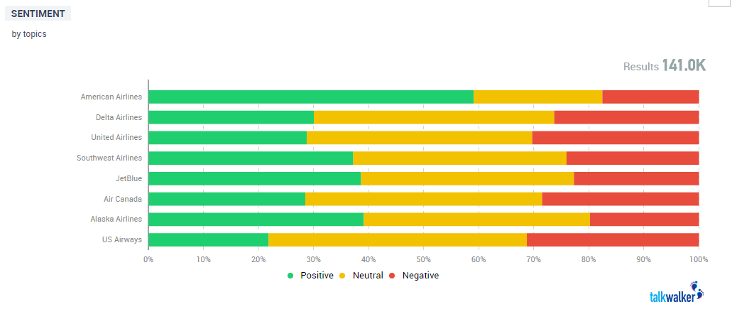 A marketers guide to improving customer service 9