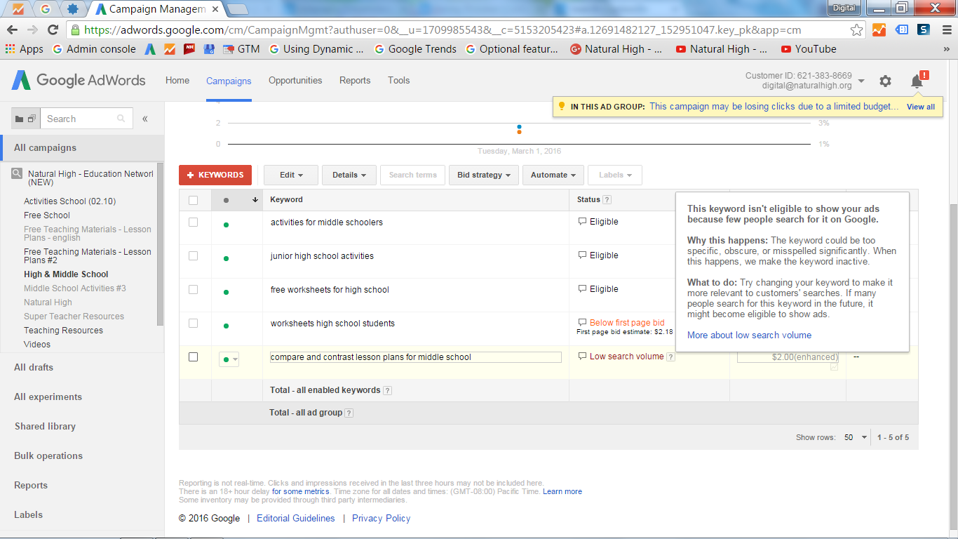 Google Adwords 3