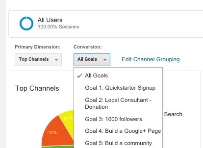 Google Analytics Acquisition Reports 4