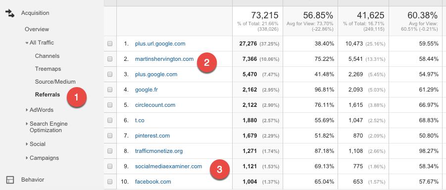 Google Analytics Acquisition Reports 7