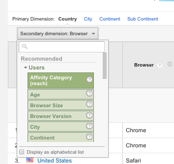 How to add a secondary dimension in Google Analytics 1