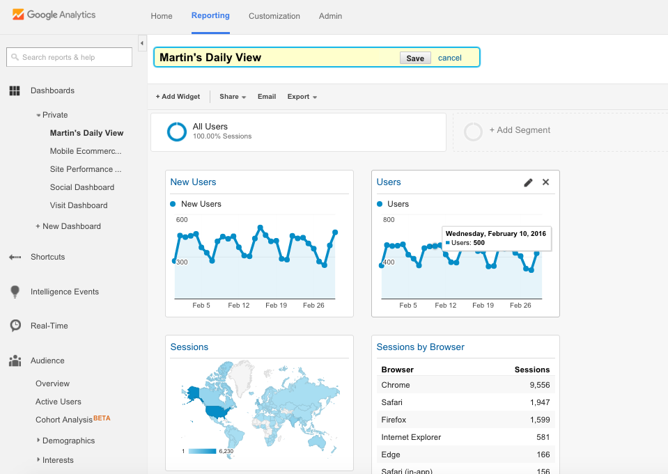 How to create a custom dashboard in Google Analytics 3