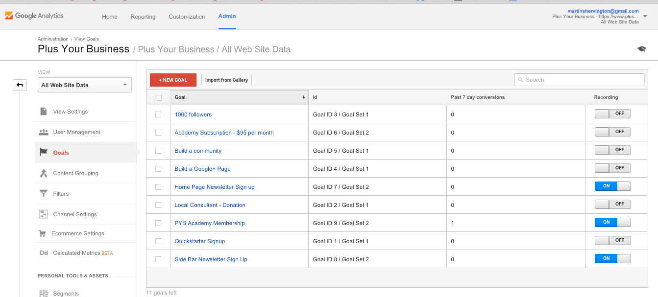 How to setup Conversion Tracking and Goals in Google Analytics 2