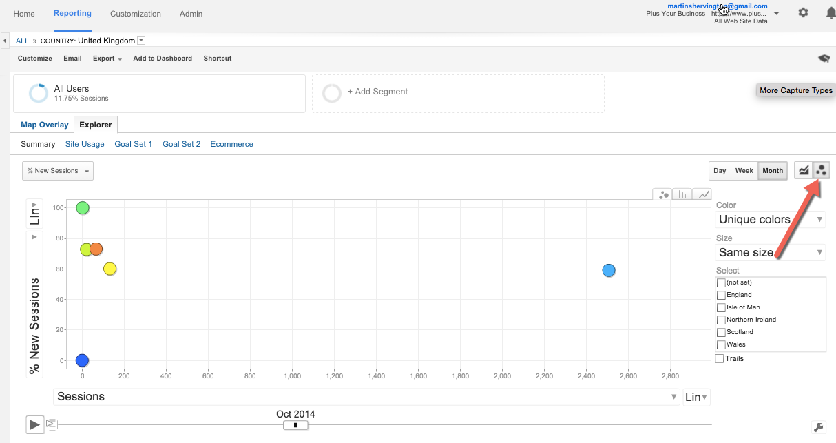 How to use 'motion charts' in Google Analytics 1