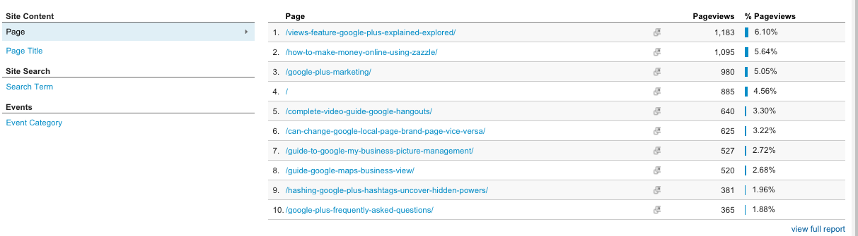 How to use Behaviour Reports in Google Analytics 2