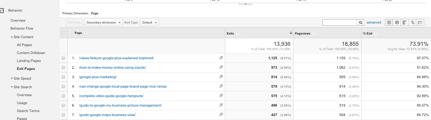 How to use Behaviour Reports in Google Analytics 8
