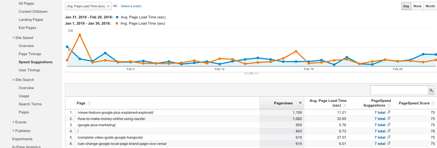 How to use Google Analytics Site Speed Report 7
