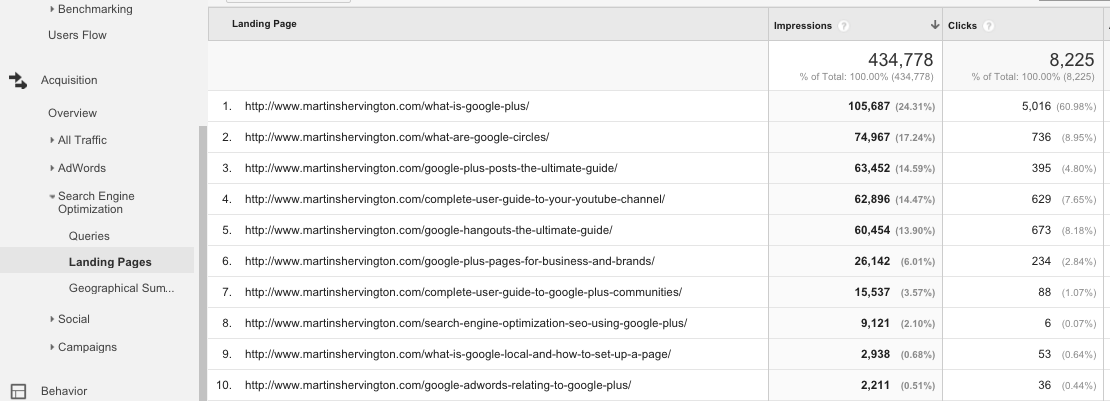 How to use 'Search Engine Optimization' Reports in Google Analytics 3