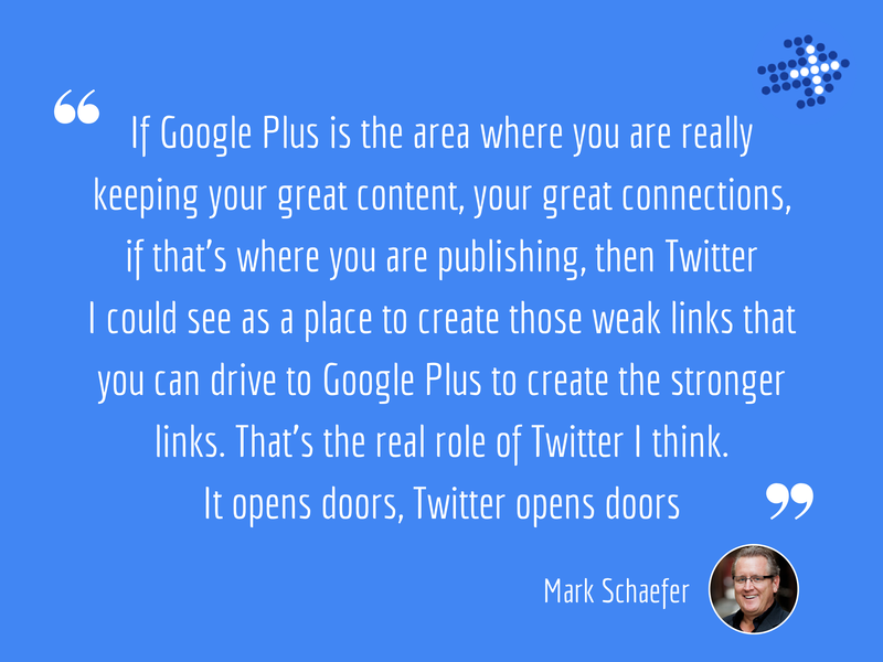 If Google Plus is the area where you are really keeping your great content, your great connections, if that's where you are publishing, then Twitter I could see as a place to create those weak links that you can drive to Google Plus to create the stronger links.  That's the real role of Twitter I think.  It opens doors, Twitter opens doors.