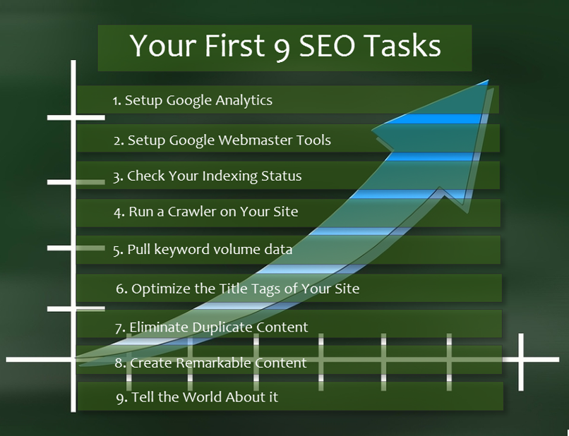Your First 9 SEO Tasks2