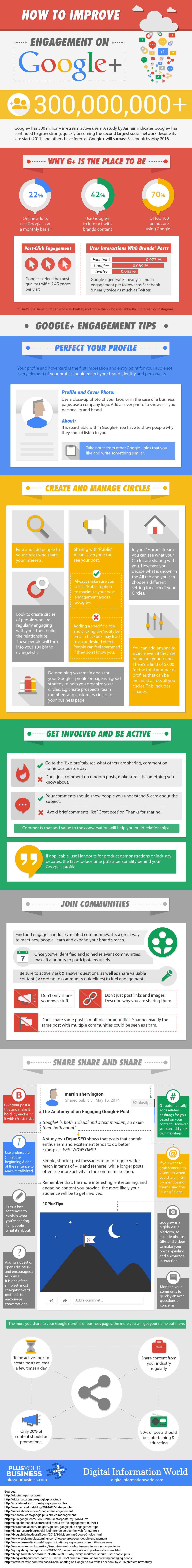 Improve Engagement for Google Plus Marketing