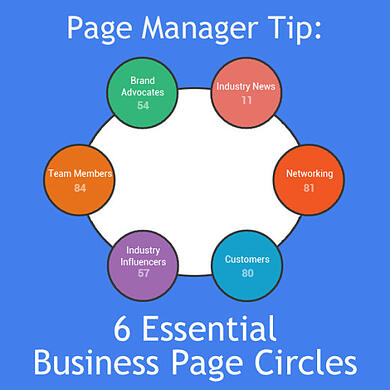 pyb-business-page-circles