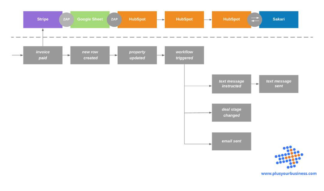 Mikes workflow (final for blog)
