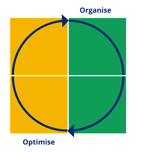 Organise Optimise 2