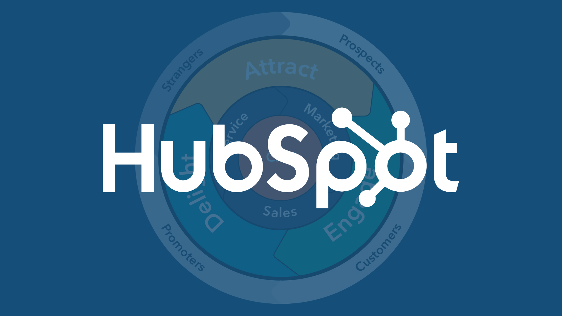 What is HubSpot featured image