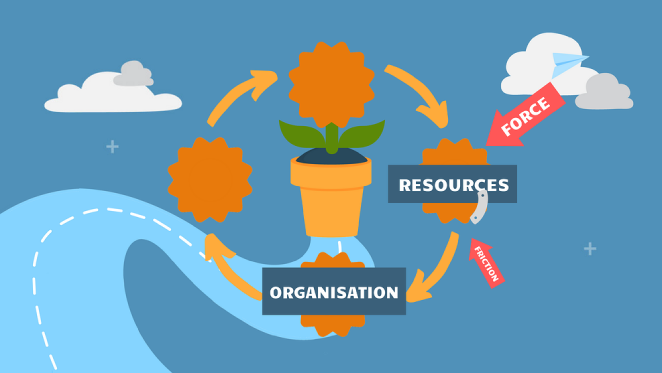 resources and organisation