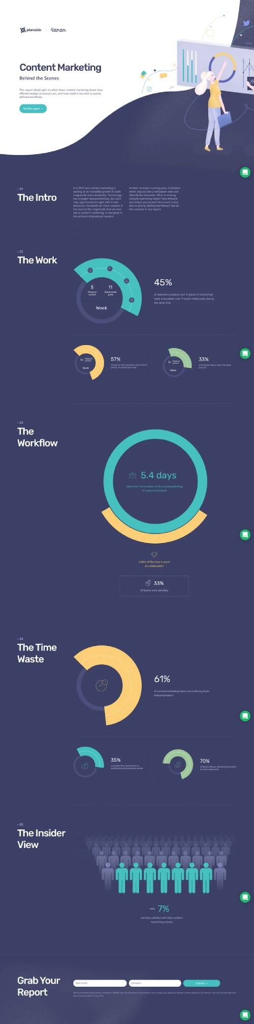 visuals in landing pages 1