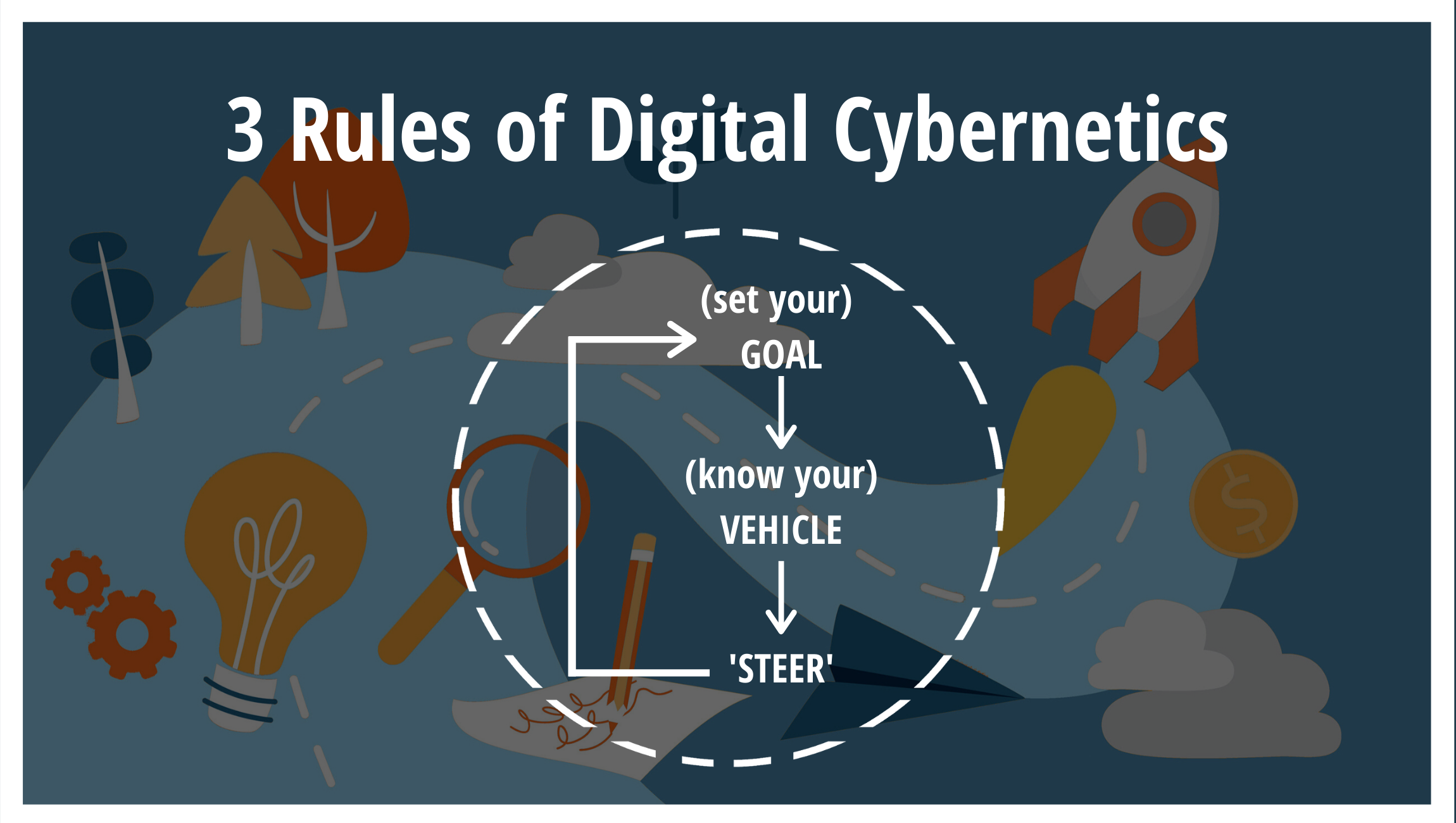 3 Rules of Digital Cybernetics thumbnail